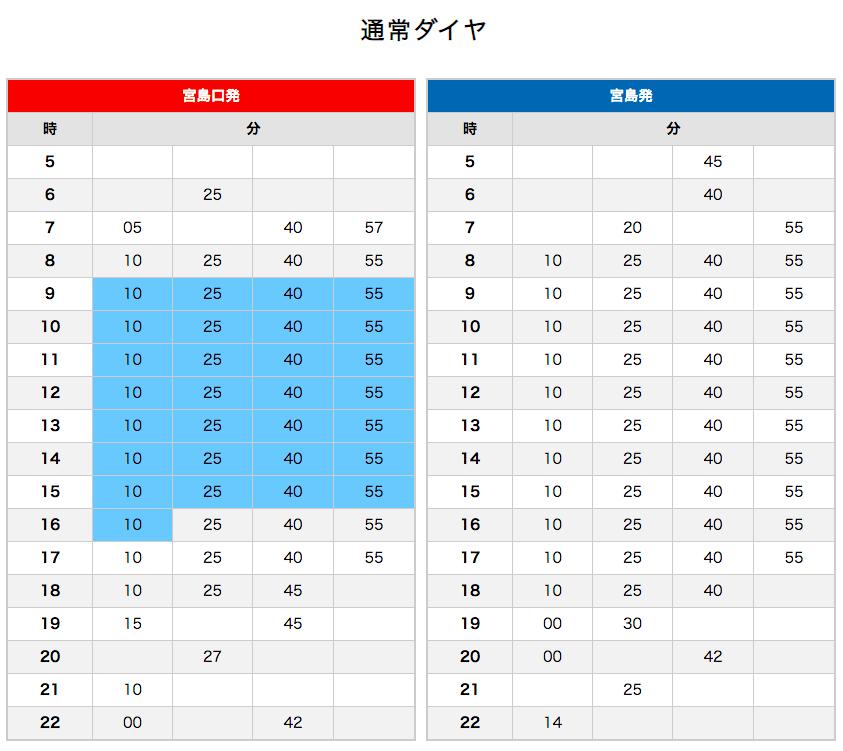 JR西日本宮島フェリーの時刻表